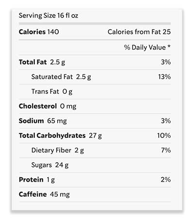 Starbucks pink drink nutritional information with calories.