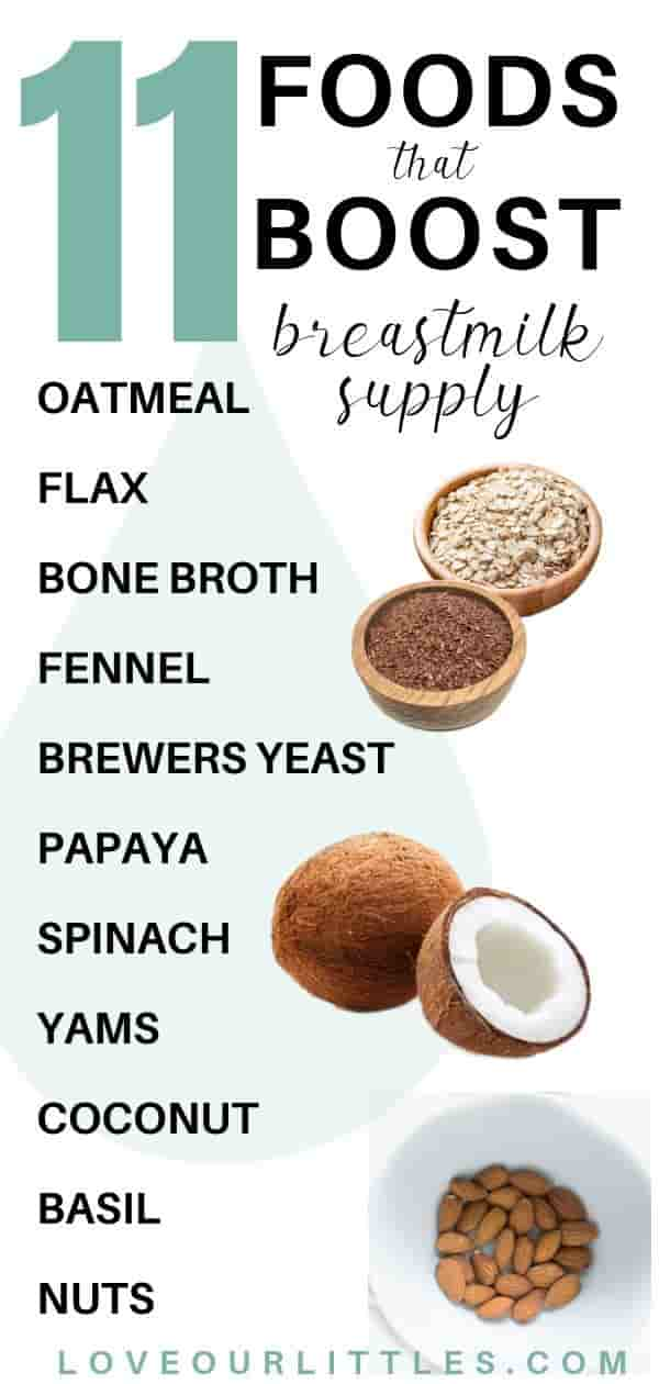 Foods to eat while breastfeeding for milk supply infographic image.