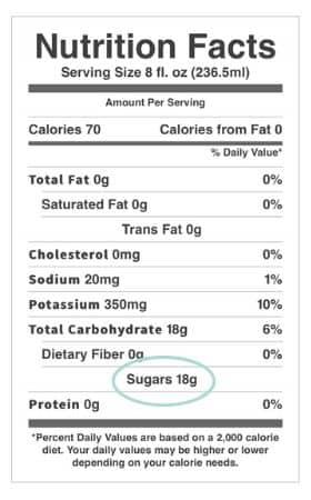 Body Armor Drink nutritional info