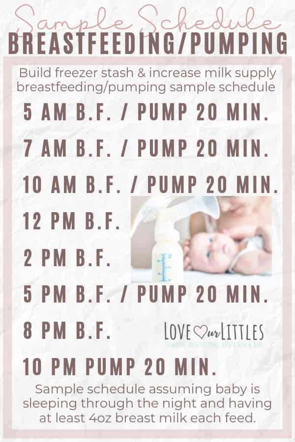 breastfeeding and pumping infographic with a schedule