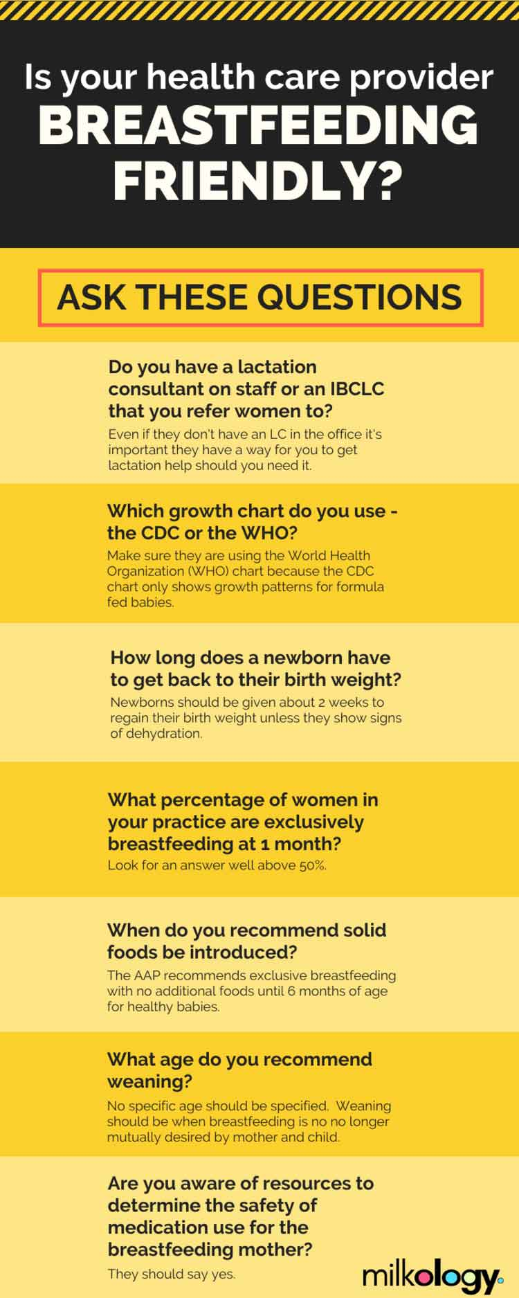 breastfeeding infographic from Milkology