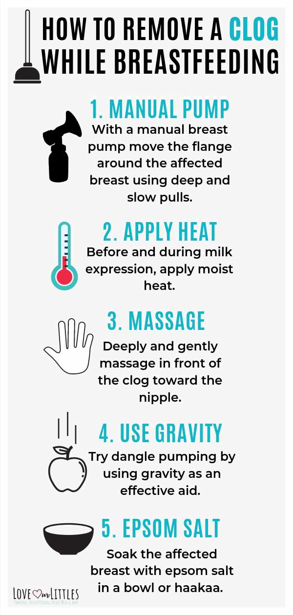 Infographic for how to remove a clog for breastfeeding and pumping moms.
