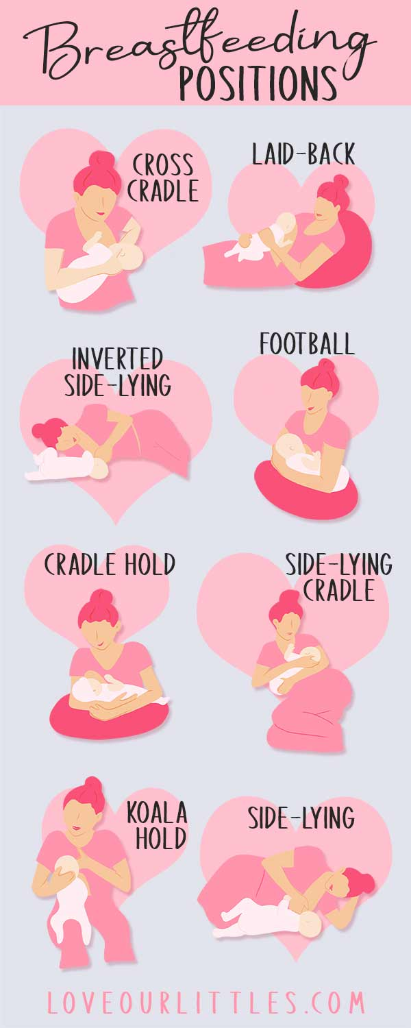 Breastfeeding positions cheat sheet in colors pink and gray, labeled with each position next to the image.